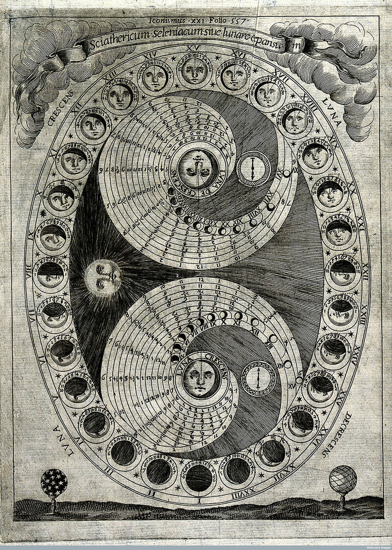 A 17th-century chart showing the phases of the moon.