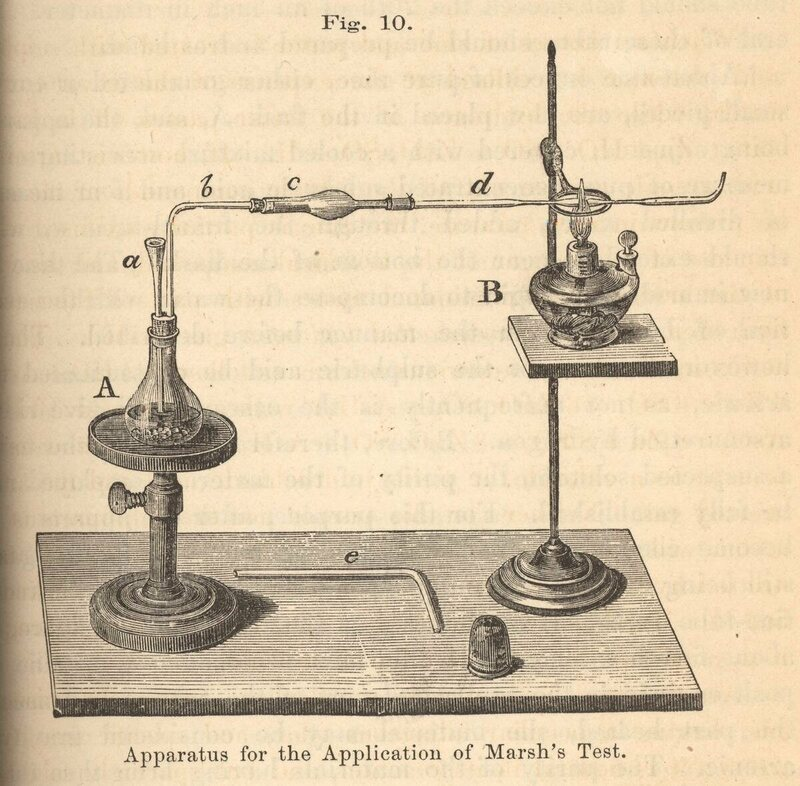 A diagram of the apparatus needed for Marsh's test.