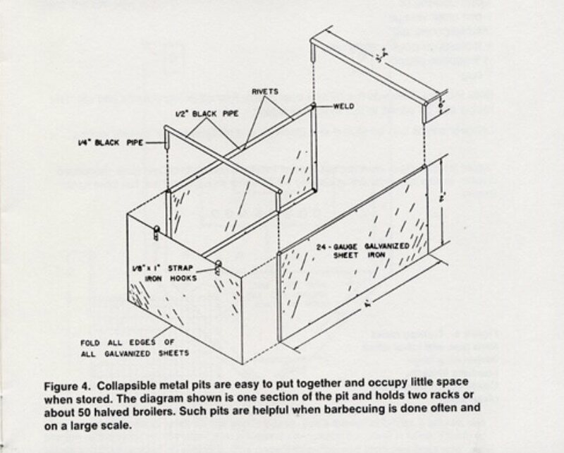 How to build a chicken barbecue pit.