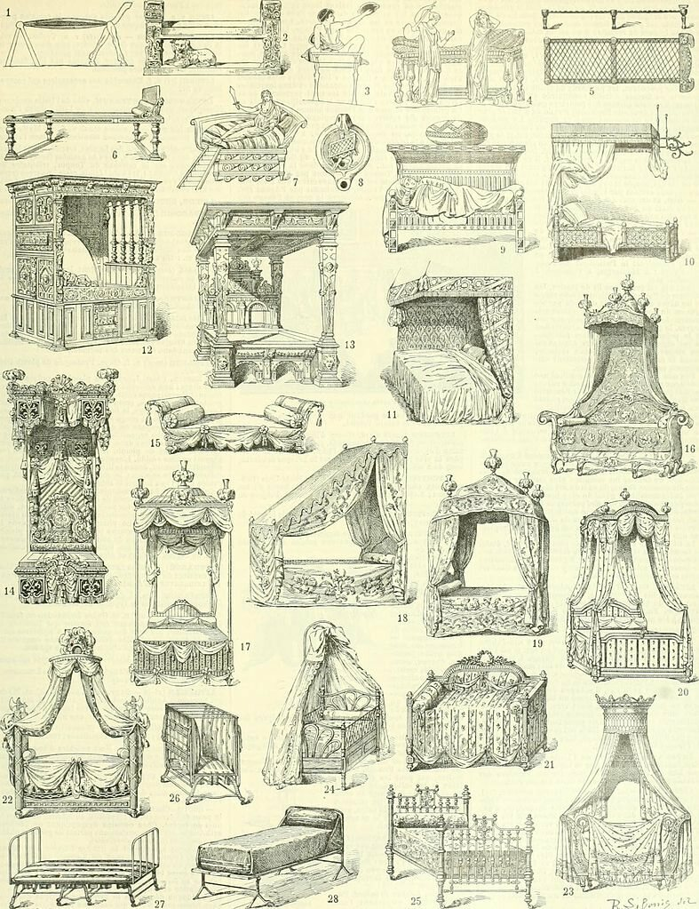 An illustration of different types of beds, 1898.