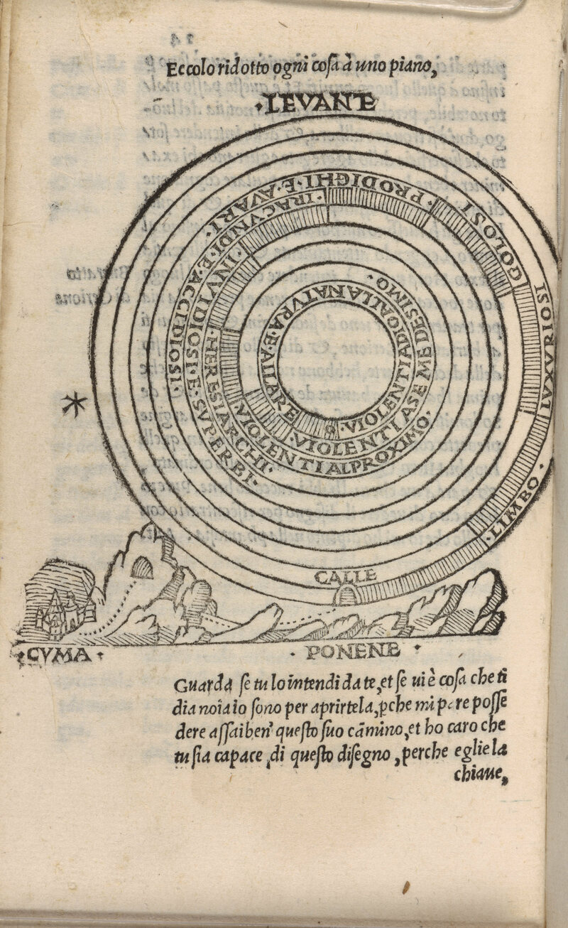 Another of Manetti's calculations, <em>Eccolo ridotto ogni cosa a uno piano</em> (<em>Everything Reduced to One Plan</em>), 1506.