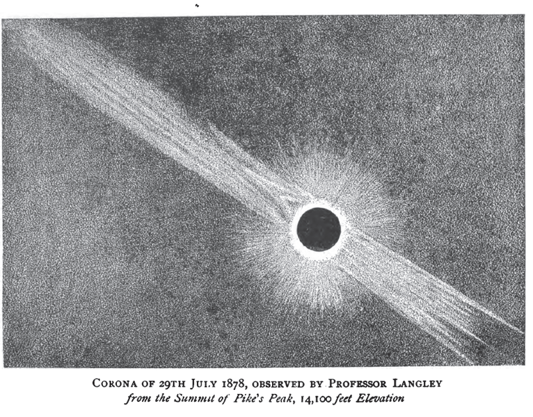 An illustration of the eclipse as seen from Pike's Peak.