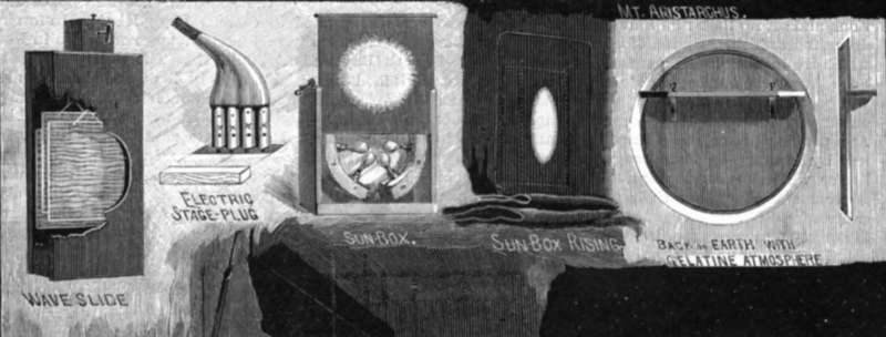 """Illustrations of several apparatuses used in """"A Trip to the Moon,"""" including the """"sun box"""" and the red-gelatin-bordered Earth."""