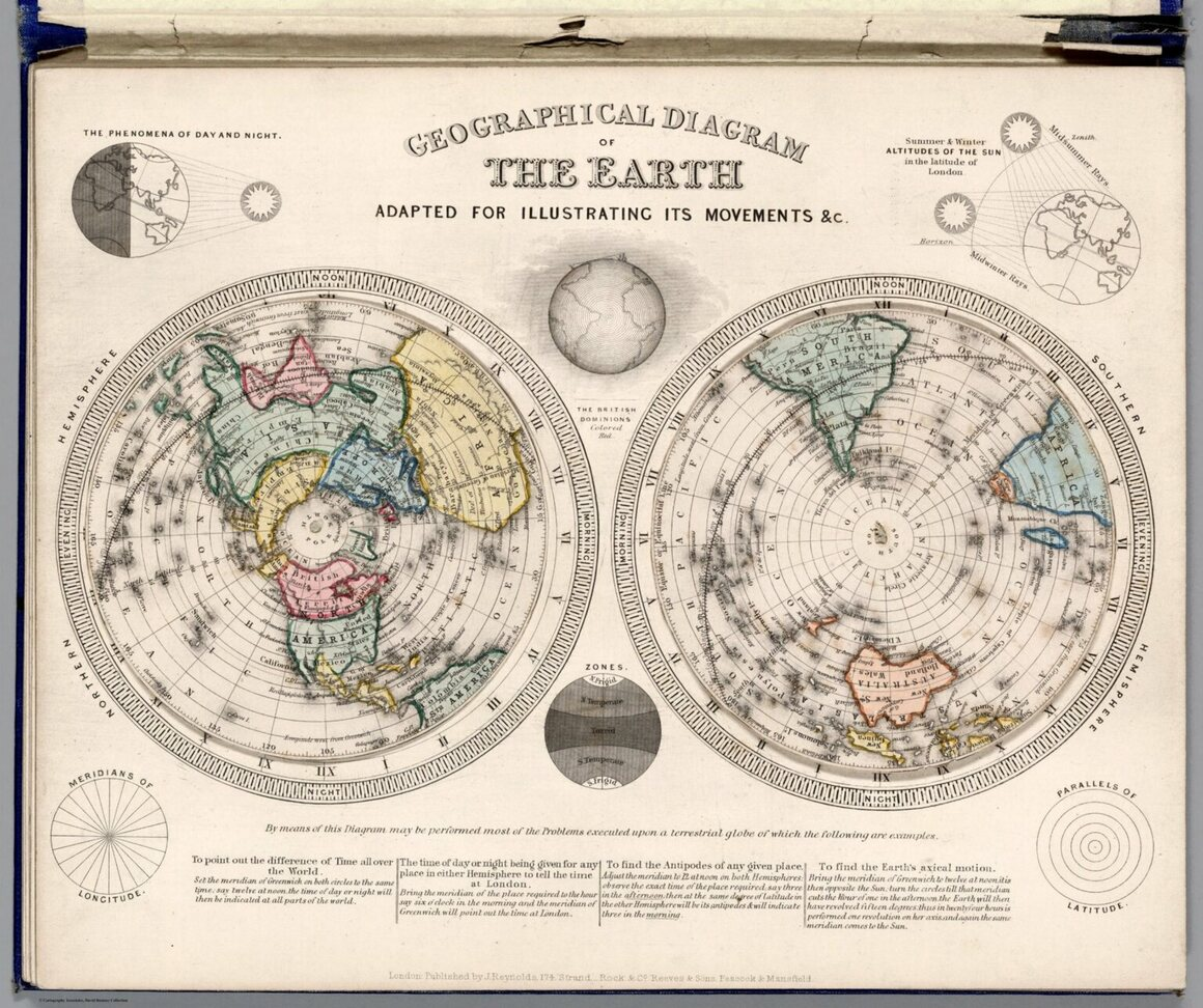 Geographical diagram of the earth.