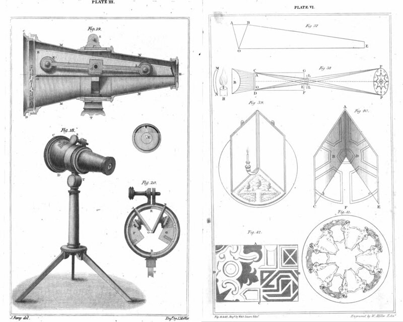 "Illustrations from Brewster's ""A Treatise on the Kaleidoscopes, 1819"""