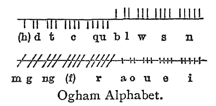 "A key to the Ogham alphabet—on the sides of stones, the main ""stem"" is vertically oriented instead of horizontal."