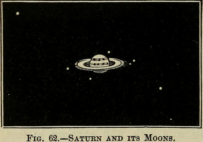 "From 1875 book ""Elements of Astronomy"""