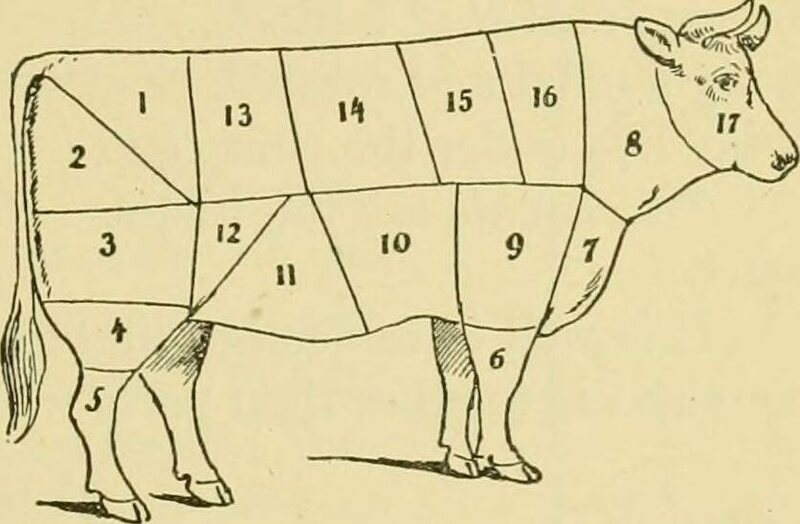 How Meat Science (And Marketing) Gave the World the Flat Iron Steak