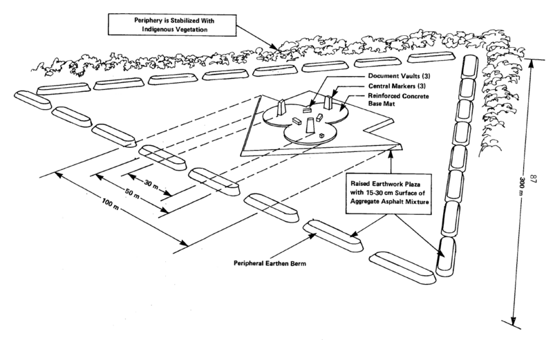 A potential waste site marker, proposed by another group of waste futurists in 1984.