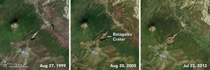 The growth of Batagaika Crater.