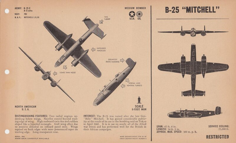 The B-25 in a 1943 U.S. Navy Aircraft Recognition Manual.