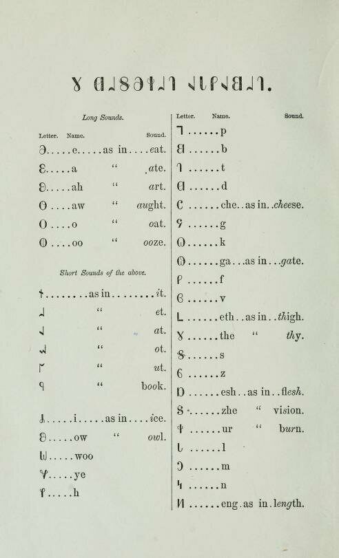 A Deseret chart at the front of an 1869 <em>Book of Mormon</em>.