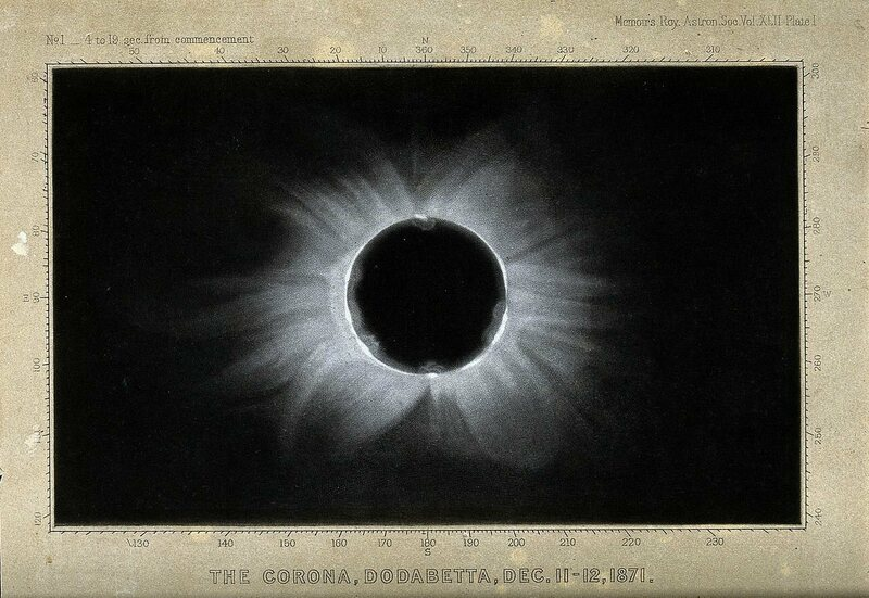 An illustration of the sun's corona during an eclipse in 1871.