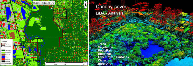 Left: the LIDAR point cloud. Right: how the LIDAR information is sorted into the seven land cover classes.