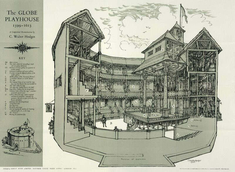 """A conjectural reconstruction of the original Globe Theater. Groundlings stood in the Yard (labeled """"B"""")."""