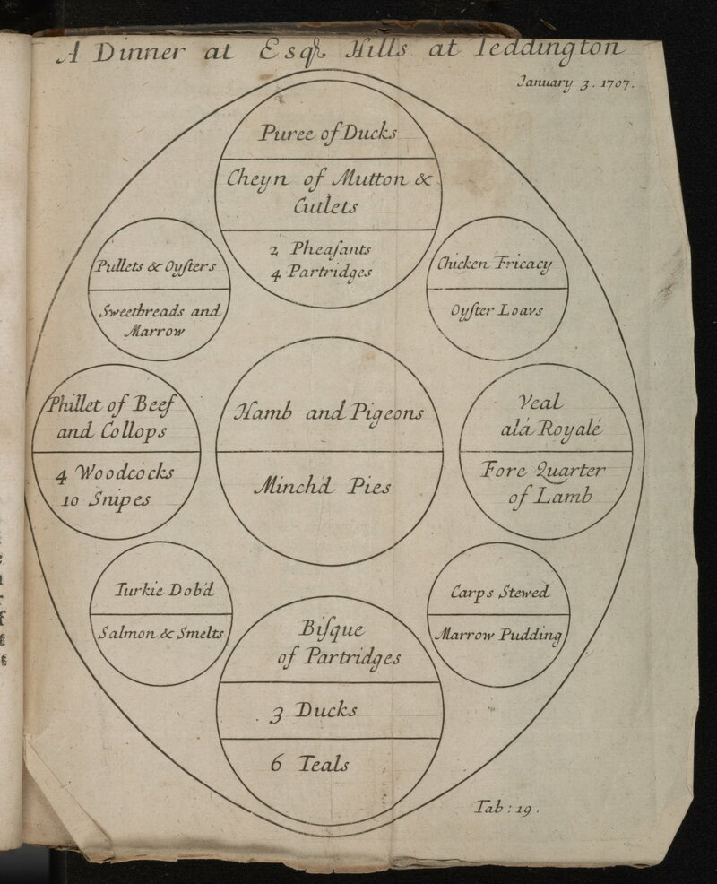 Actual dinners were recorded with detail, like this one from 1707.