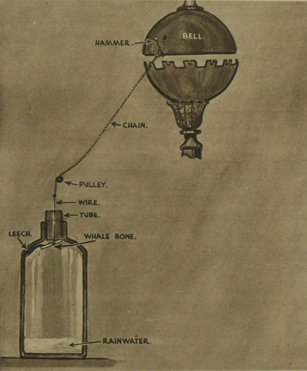 A detailed illustration shows how a rising leech dislodged the pin and rang the bell.