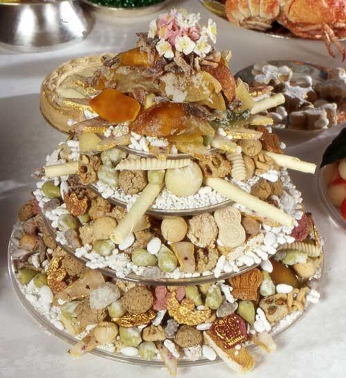 A pyramid of sweetmeats.