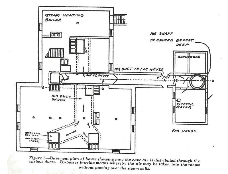 A plan of the basement.
