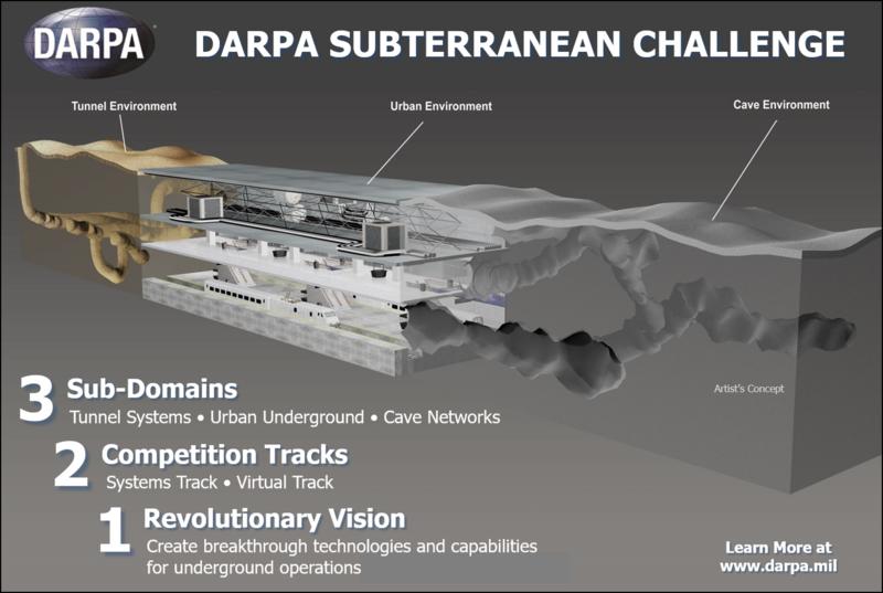 A graphic breakdown of DARPA's Subterranean Challenge.