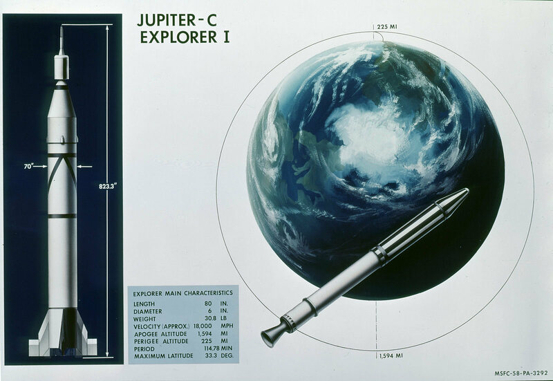 The U.S.'s first successful satellite, Explorer I, was launched in 1958.