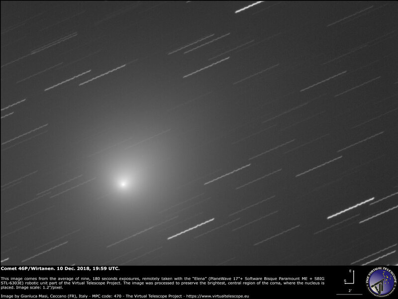 How to Find 2018's Brightest Comet