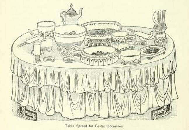 """An illustration of """"A table spread for festal occasions"""" from an 1897 book about Korea."""