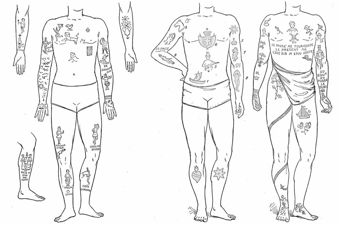 Examples of tattoo designs and placement in the 19th century, from an old science digest.