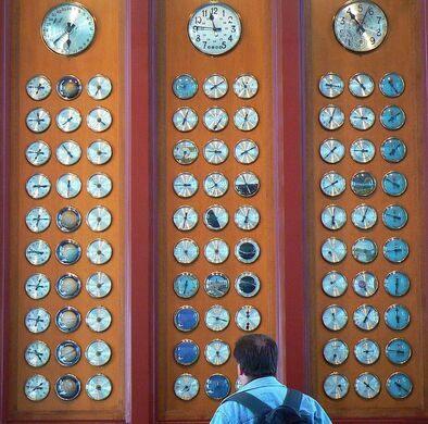 Louis Zimmer's Astronomical Clock