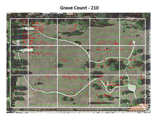 Ground-penetrating radar survey