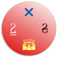 Profile image for SSofia
