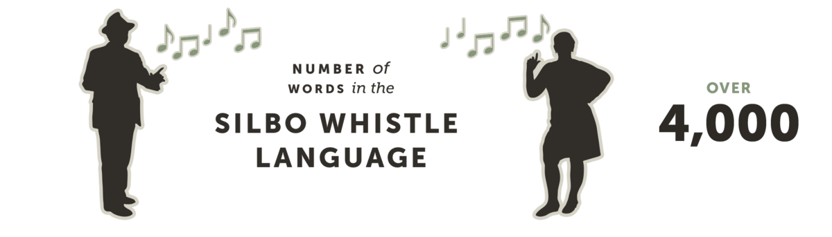 Number of Words in the Silbo Whistle Language
