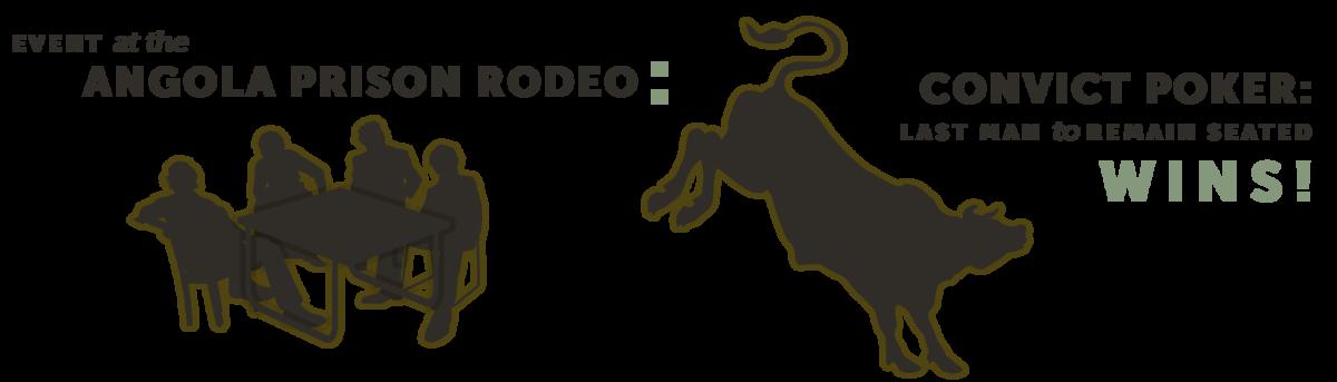 Convict Poker at the Angola Prison Rodeo