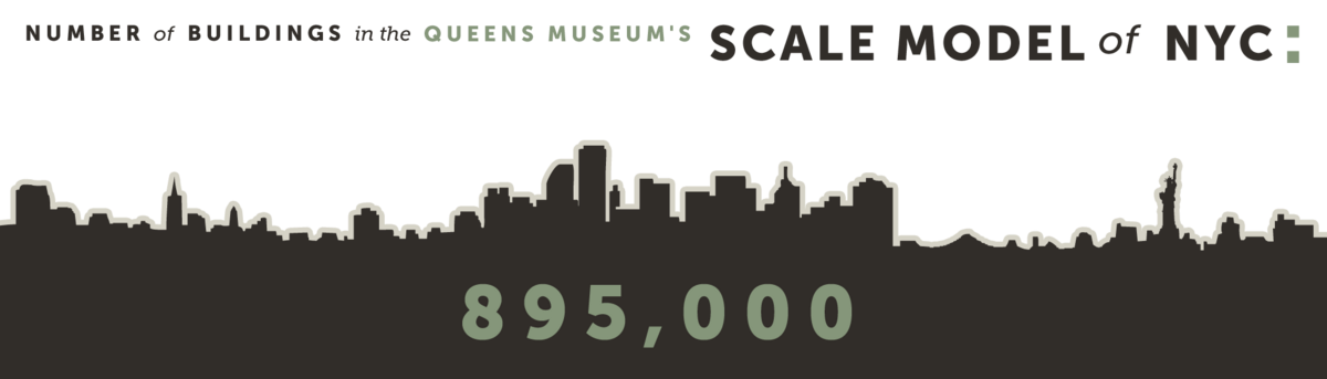 Number of Buildings in the Queens Museum's Model of NYC
