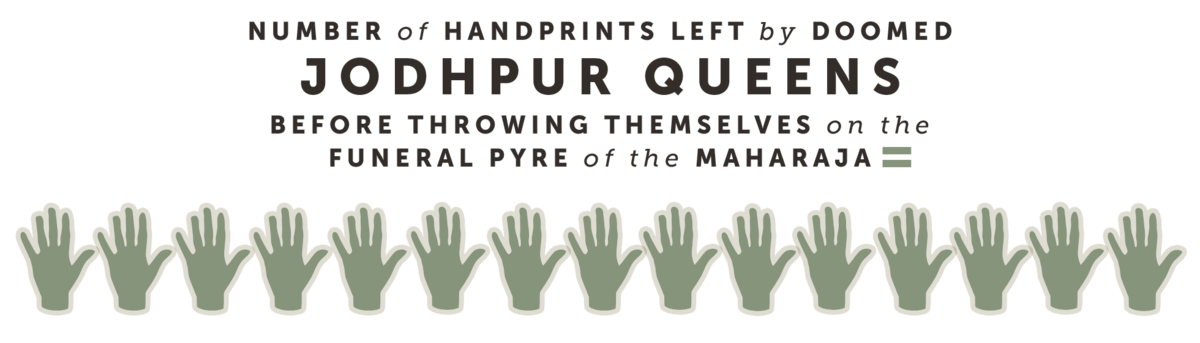 Number of preserved handprints left by doomed Jodhpur Queens before throwing themselves on the funeral pyre of the Maharaja