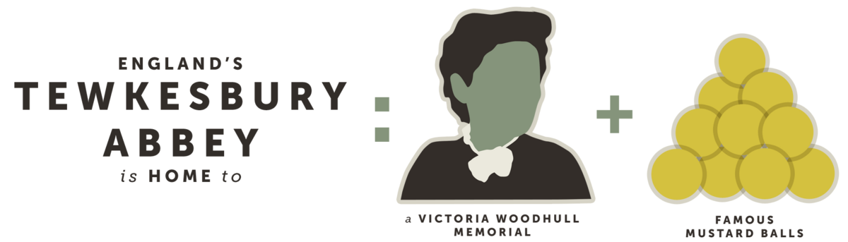 England's Tewkesbury Abbey is home to: a Victoria Woodhull memorial and famous mustard balls.
