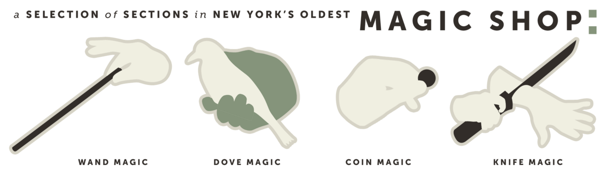 A selection of sections in New York's oldest Magic Shop