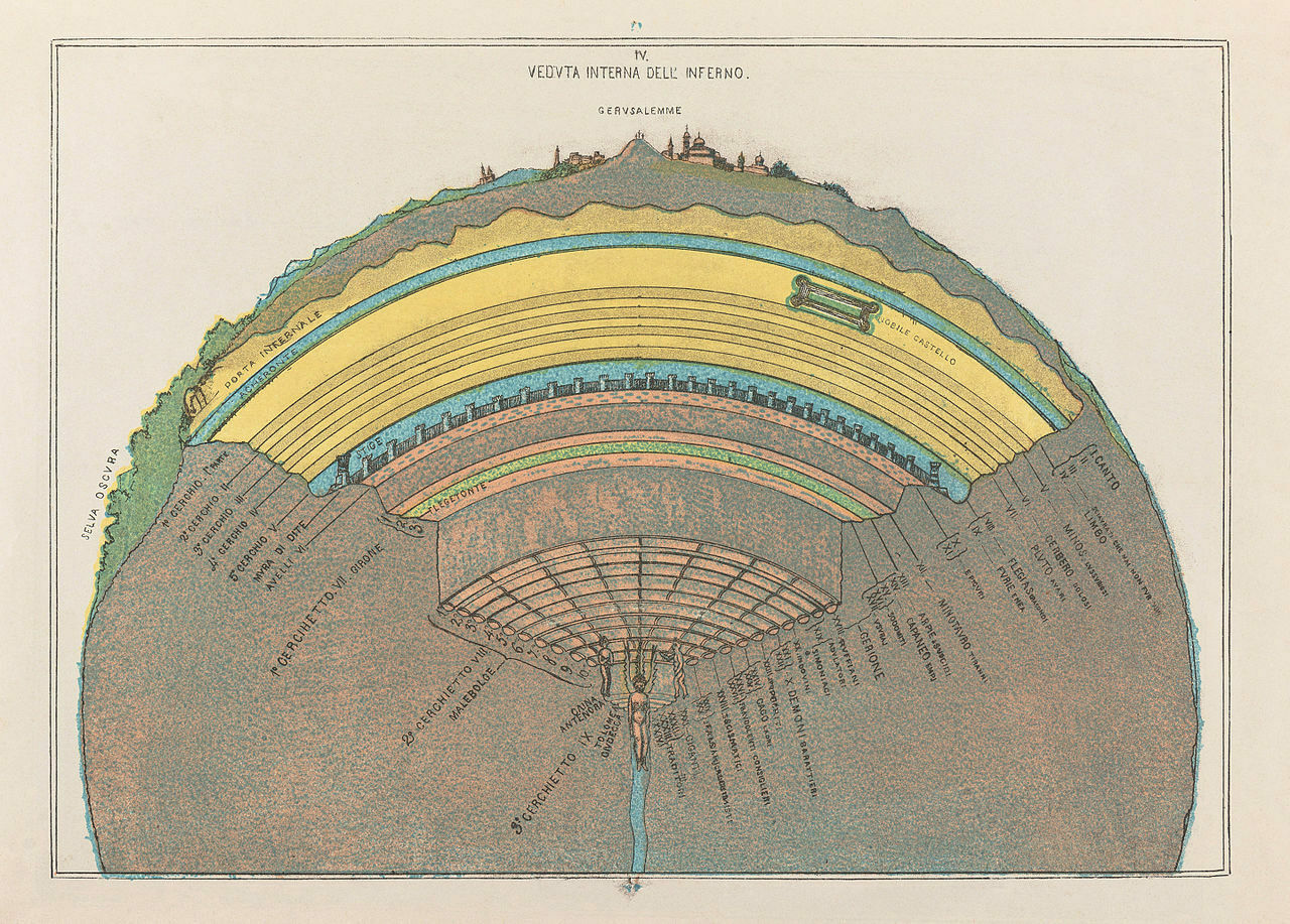 Michelangelo Caetani's cross-section of Hell, 1855.