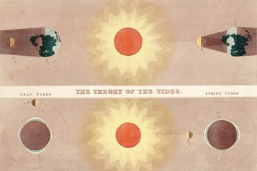 An 1851 diagram of eclipses and the theory of the tides.