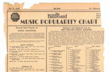 Number One With A Bullet: The Rise of the Billboard Hot 100