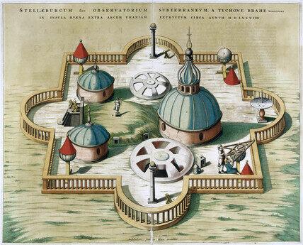 Hven landskrona sweden atlas obscura for Tycho brahe mural quadrant